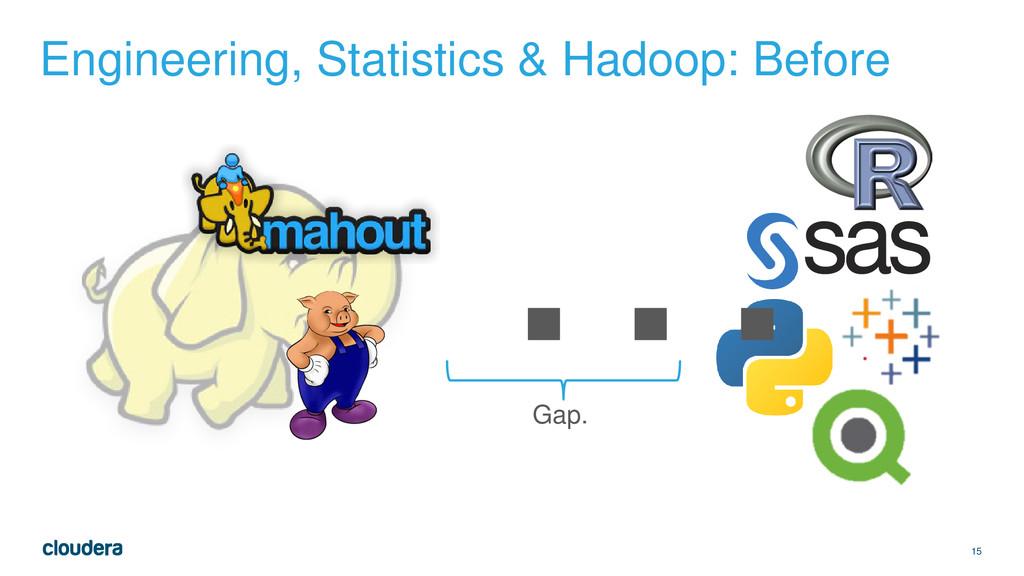 15 Engineering, Statistics & Hadoop: Before Gap.