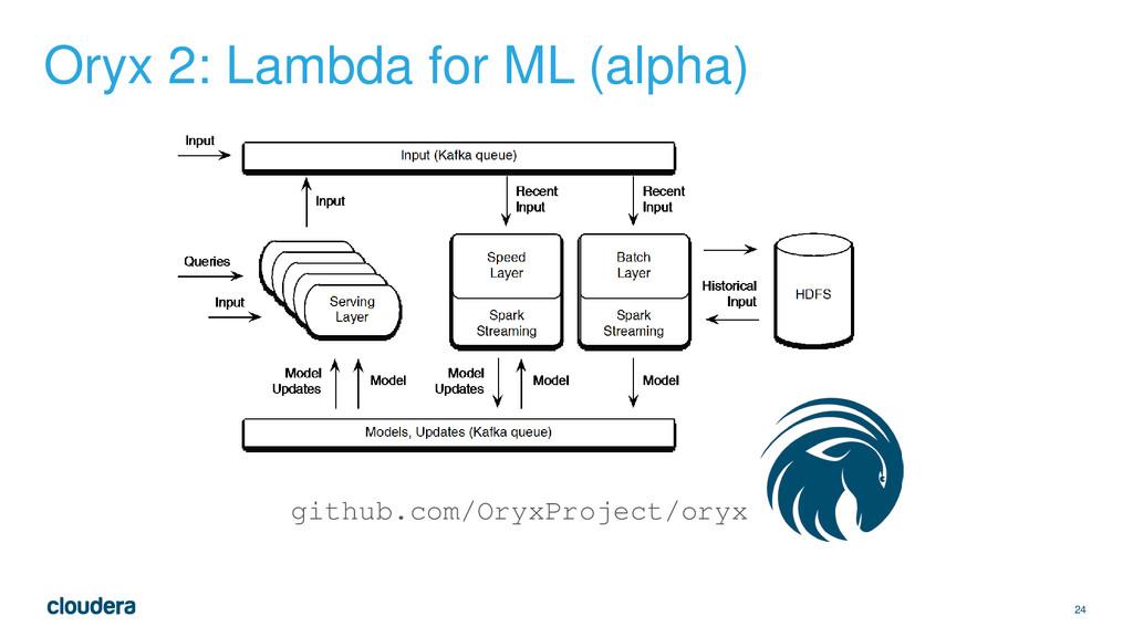 24 Oryx 2: Lambda for ML (alpha) github.com/Ory...