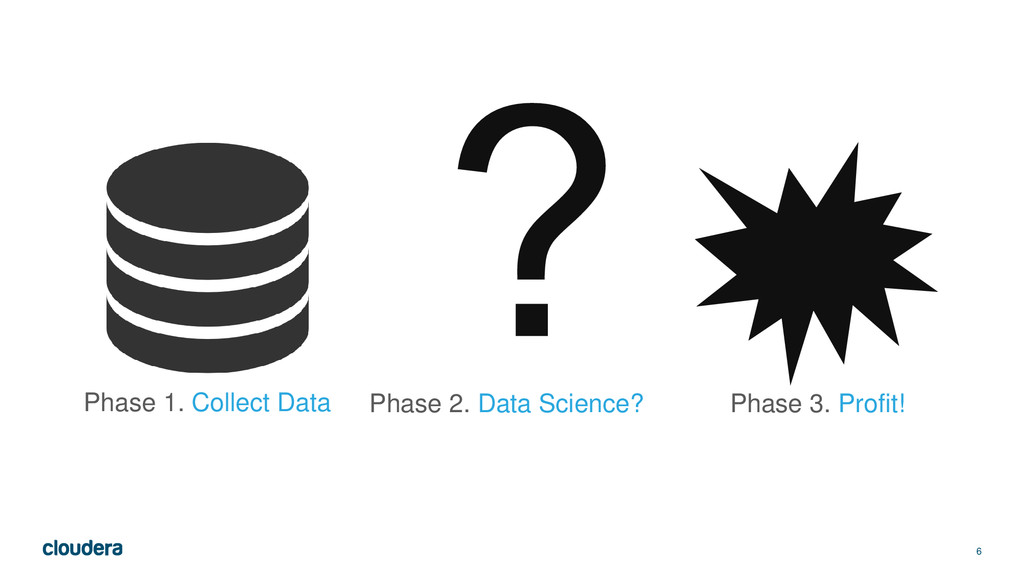 6 Phase 1. Collect Data Phase 2. Data Science? ...