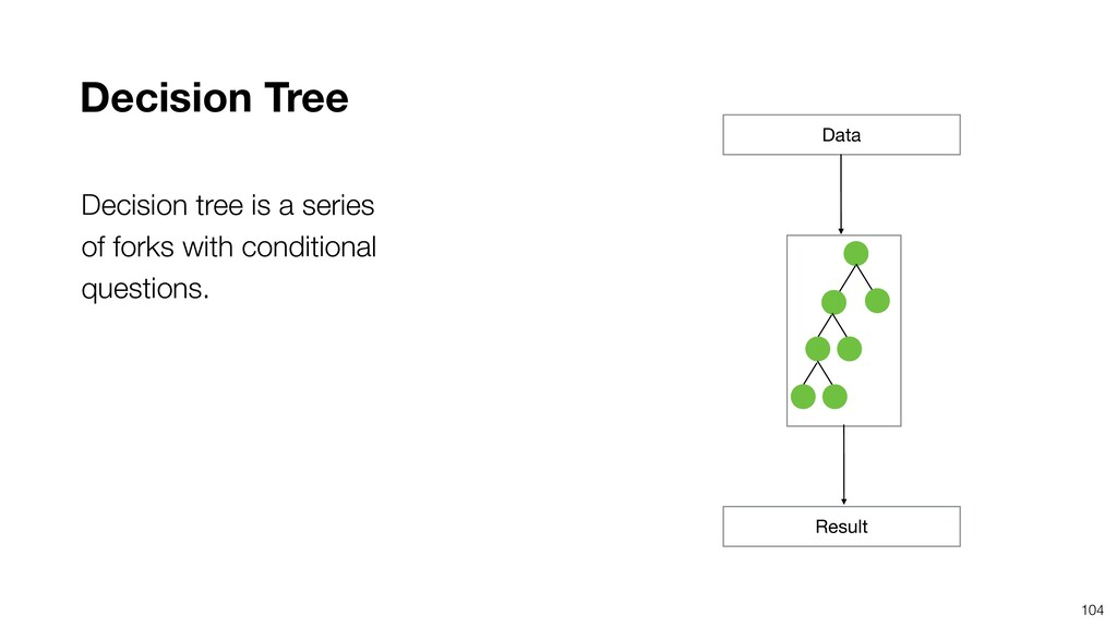 104 Data Result Decision Tree Decision tree is ...
