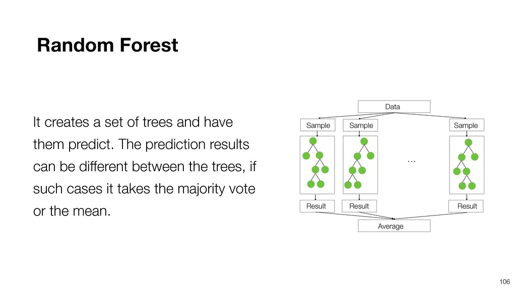 It creates a set of trees and have them predict...