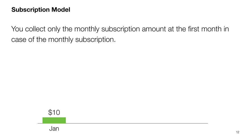 12 Jan $10 You collect only the monthly subscri...
