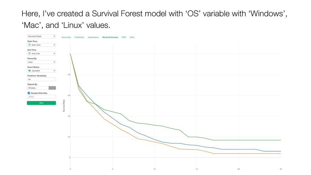 Here, I've created a Survival Forest model with...