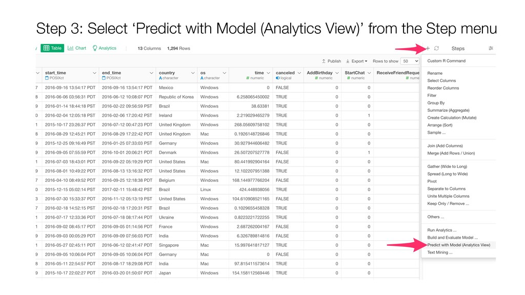 Step 3: Select 'Predict with Model (Analytics V...