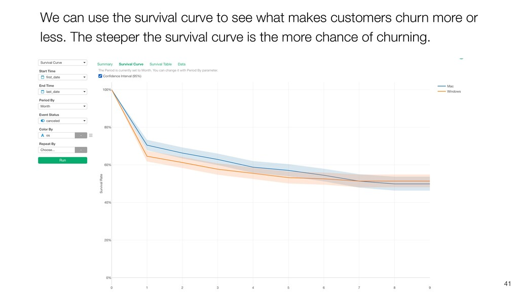 41 We can use the survival curve to see what ma...