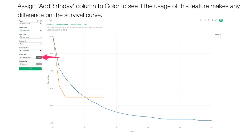 Assign 'AddBirthday' column to Color to see if ...
