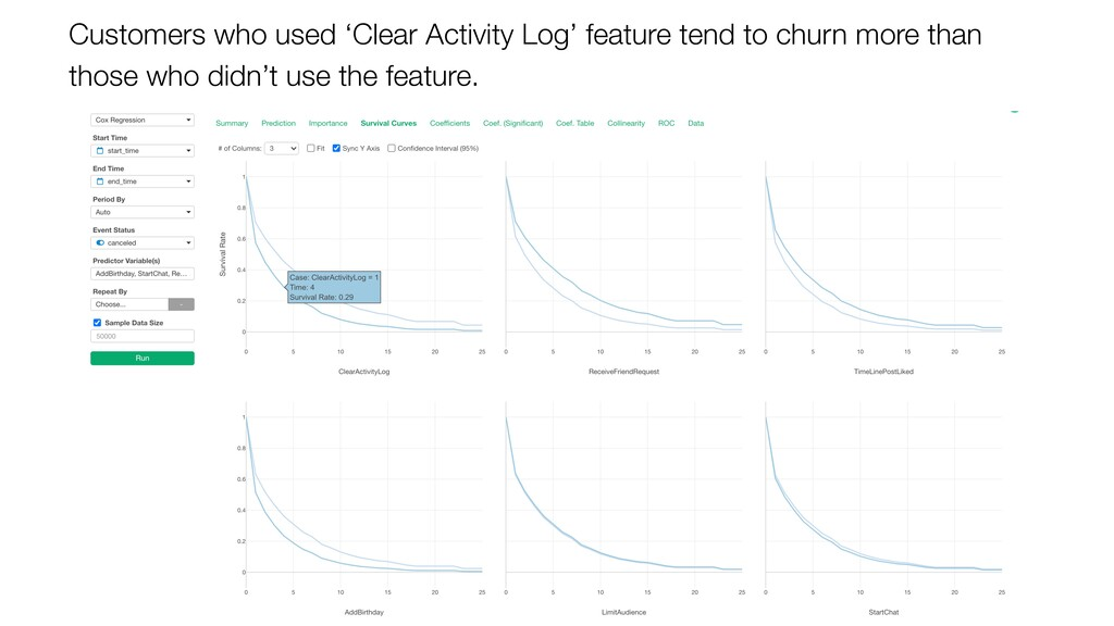 Customers who used 'Clear Activity Log' feature...