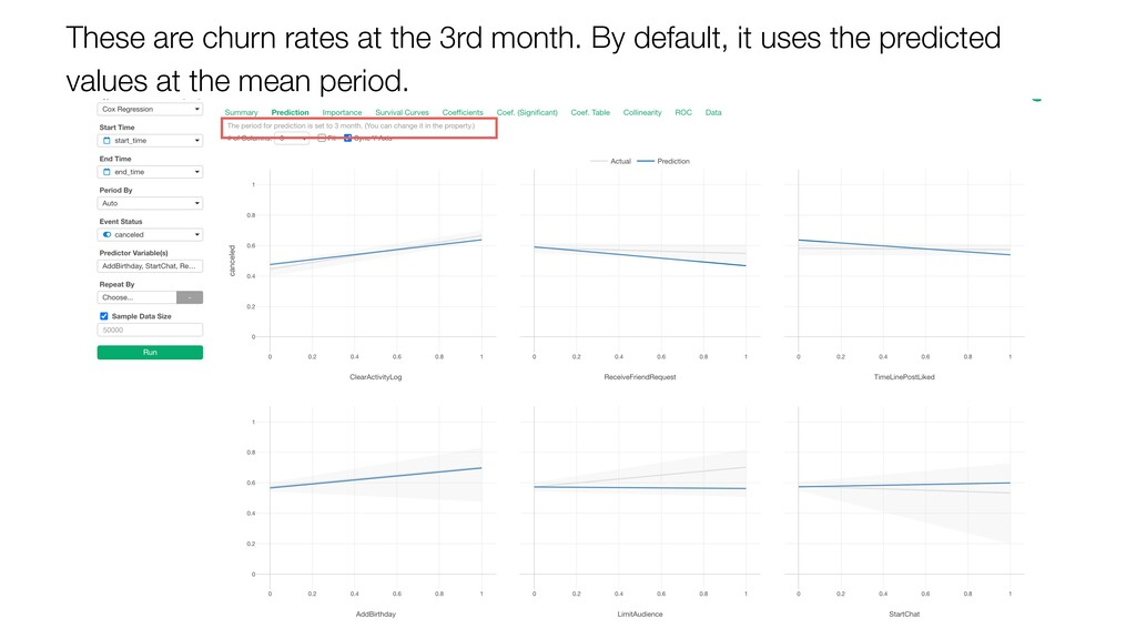These are churn rates at the 3rd month. By defa...