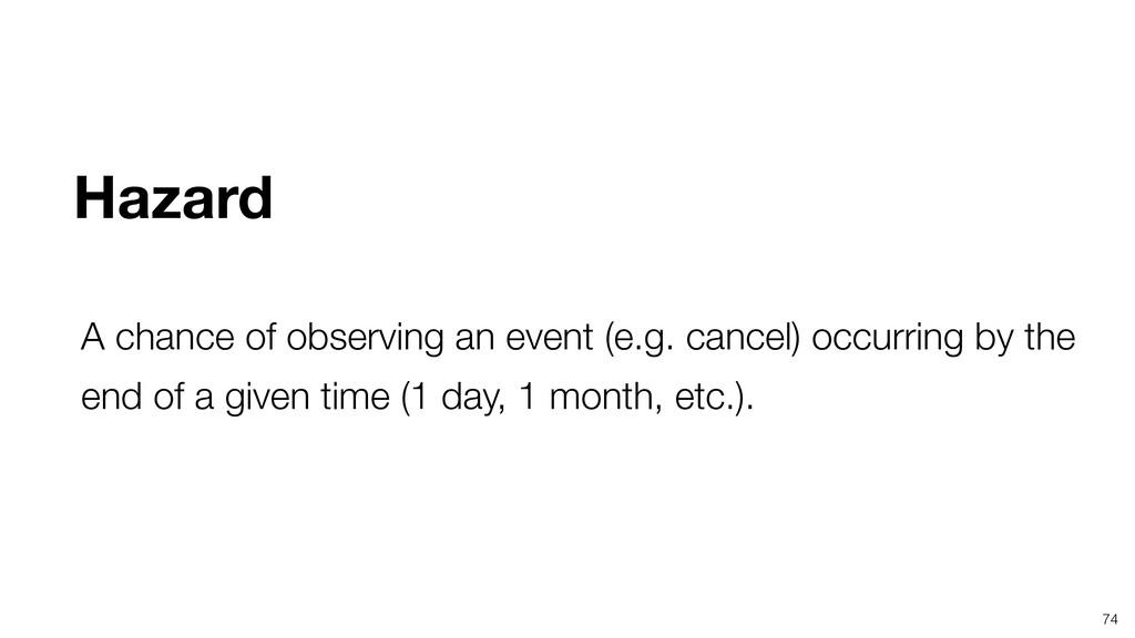 A chance of observing an event (e.g. cancel) oc...