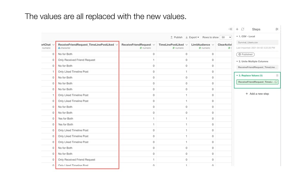 The values are all replaced with the new values.