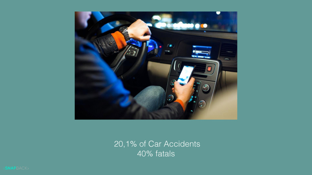 20,1% of Car Accidents 40% fatals