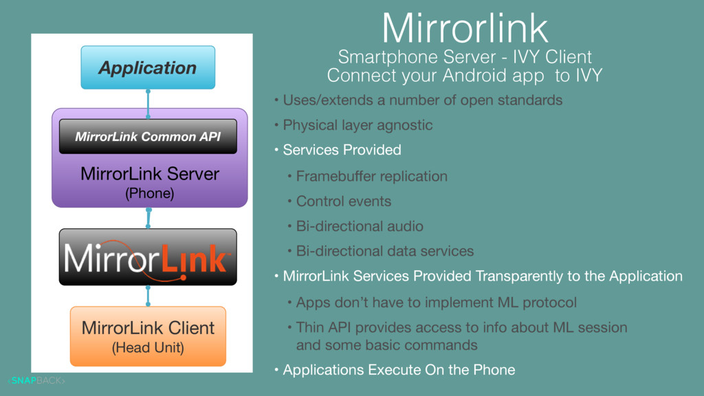 Mirrorlink Connect your Android app to IVY Smar...