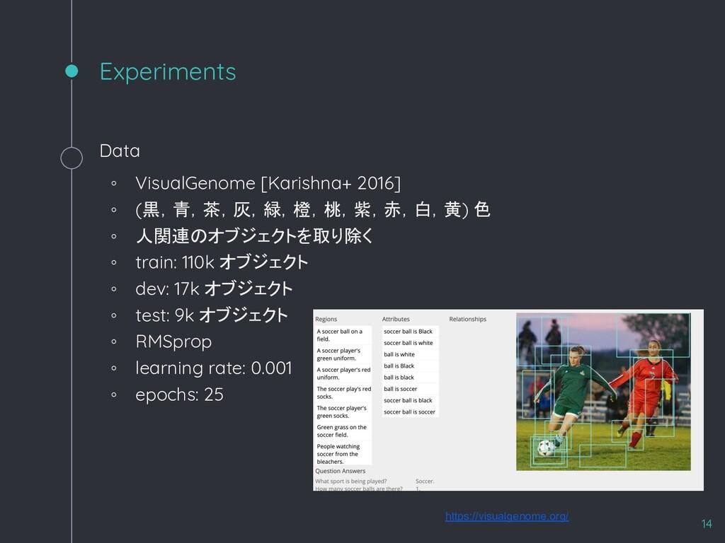 Experiments Data ◦ VisualGenome [Karishna+ 2016...