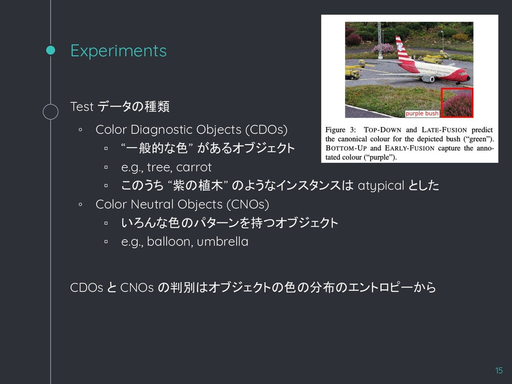 Experiments Test データの種類 ◦ Color Diagnostic Obje...