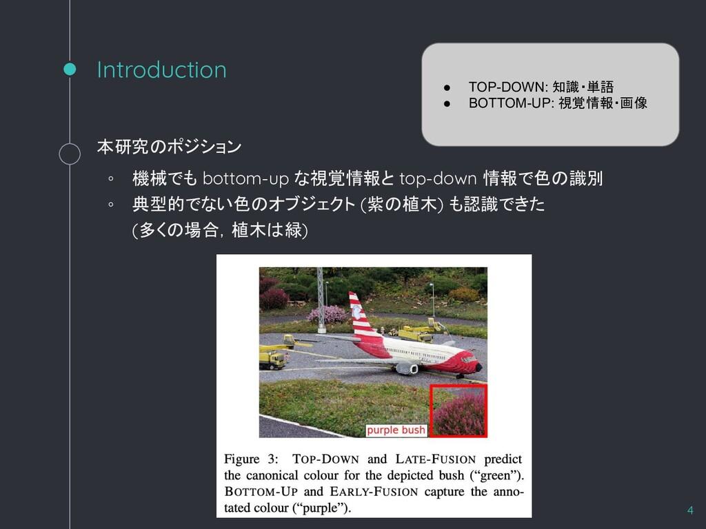 Introduction 本研究のポジション ◦ 機械でも bottom-up な視覚情報と ...