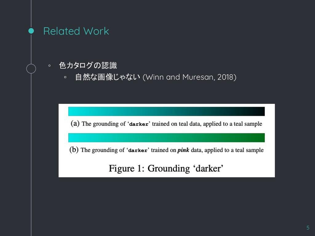 Related Work ◦ 色カタログの認識 ▫ 自然な画像じゃない (Winn and M...