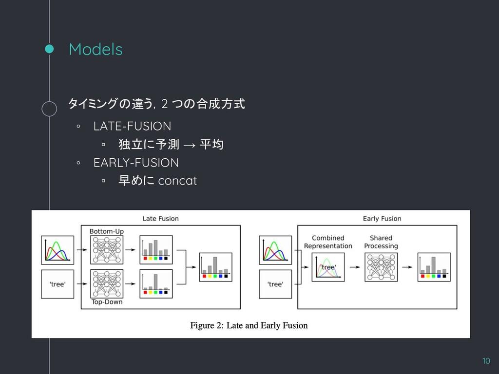 Models タイミングの違う,2 つの合成方式 ◦ LATE-FUSION ▫ 独立に予測 ...