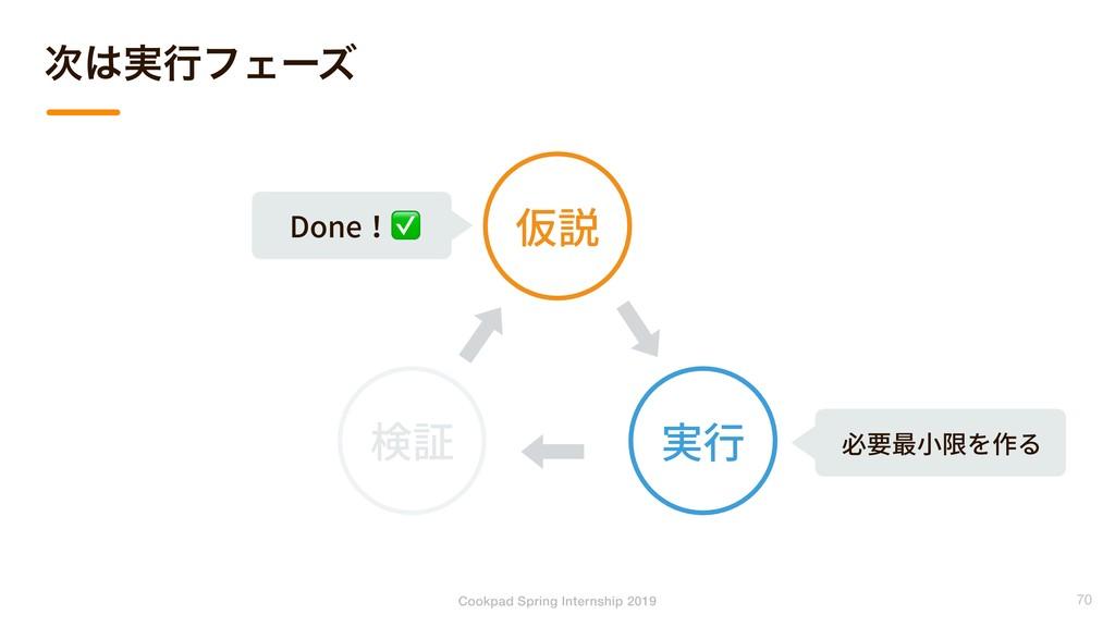 Cookpad Spring Internship 2019 ࣮ߦϑΣʔζ 70 仮説 実...