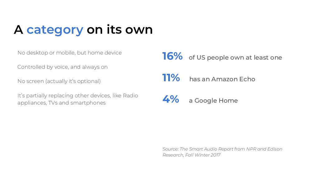 A category on its own 16% of US people own at l...