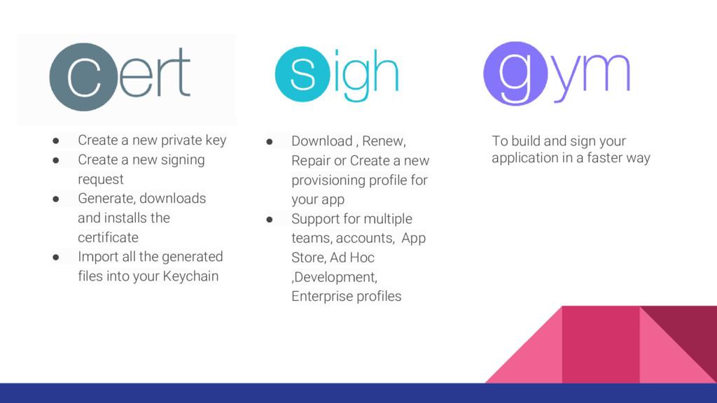 ● Create a new private key ● Create a new signi...