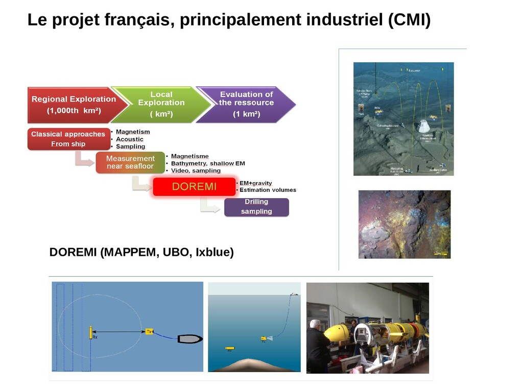 Le projet français, principalement industriel (...