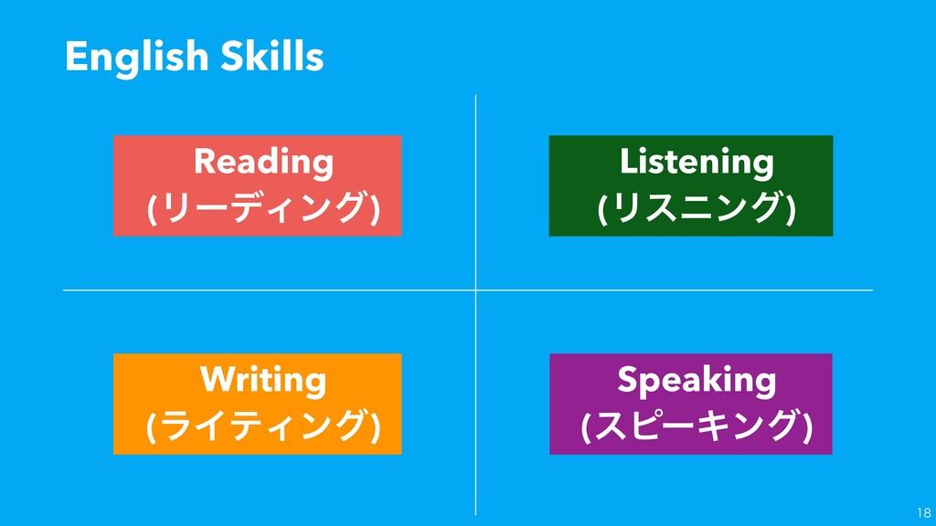 English Skills  Reading (ϦʔσΟϯά) Writing (ϥΠς...