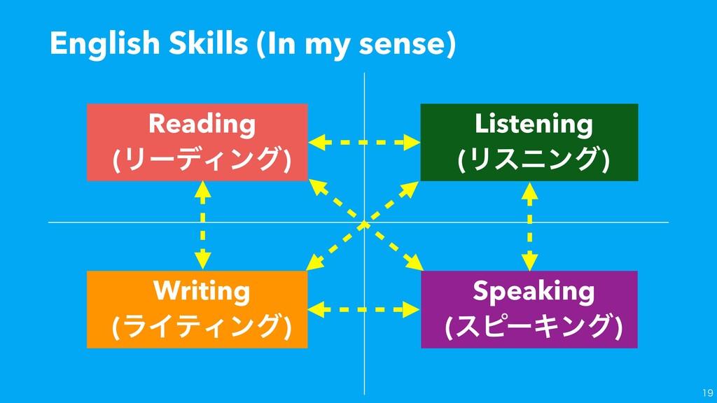 English Skills (In my sense)  Reading (ϦʔσΟϯά...