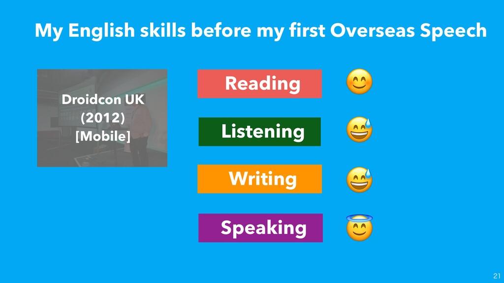 My English skills before my first Overseas Speec...