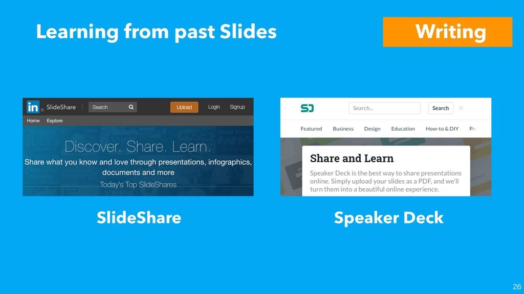 Learning from past Slides  SlideShare Speaker...