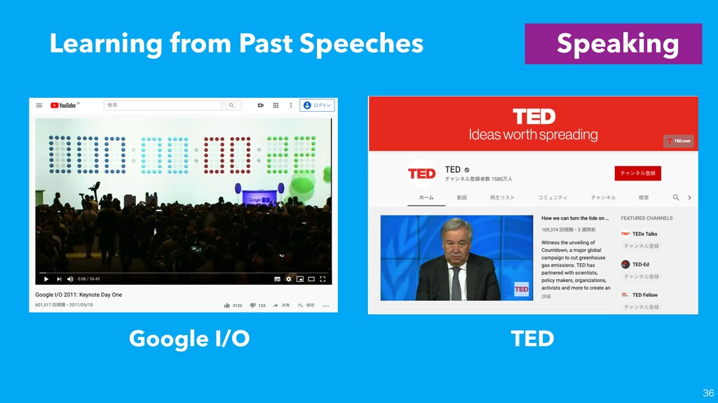 Learning from Past Speeches  Google I/O TED S...