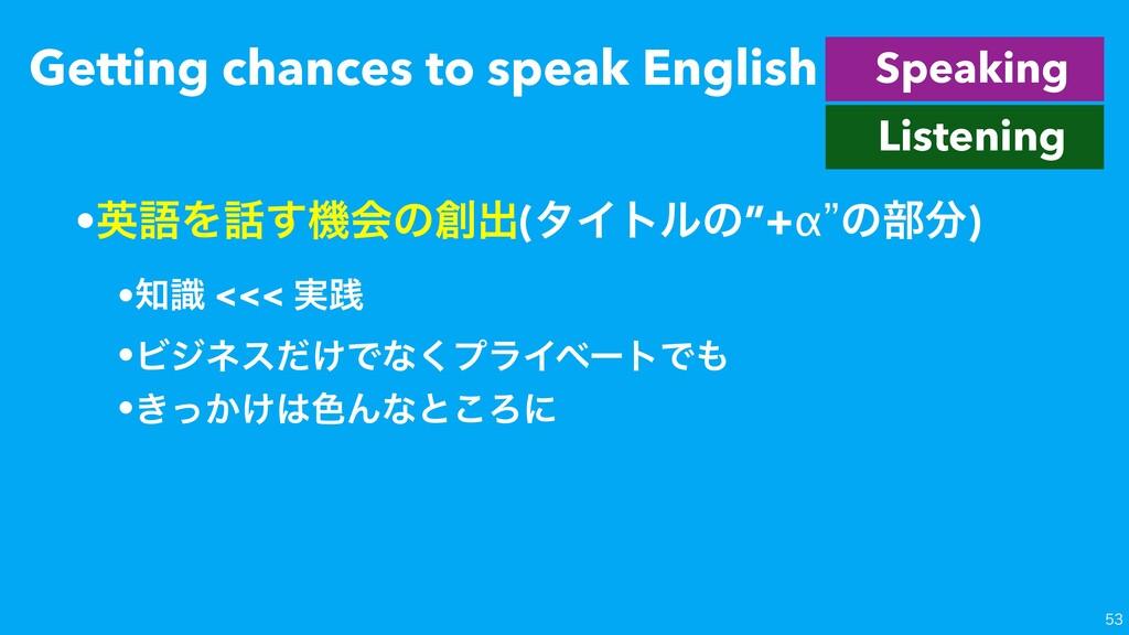 """Speaking Listening •ӳޠΛ͢ػձͷग़(λΠτϧͷ""""+α""""ͷ෦)..."""
