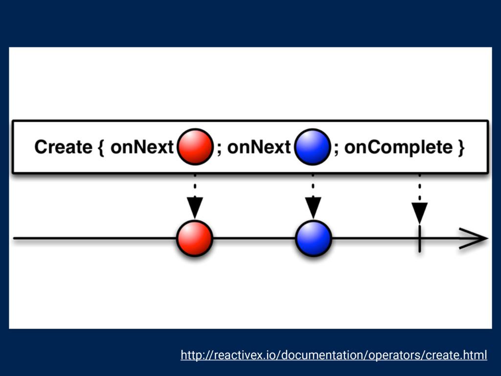 http://reactivex.io/documentation/operators/cre...