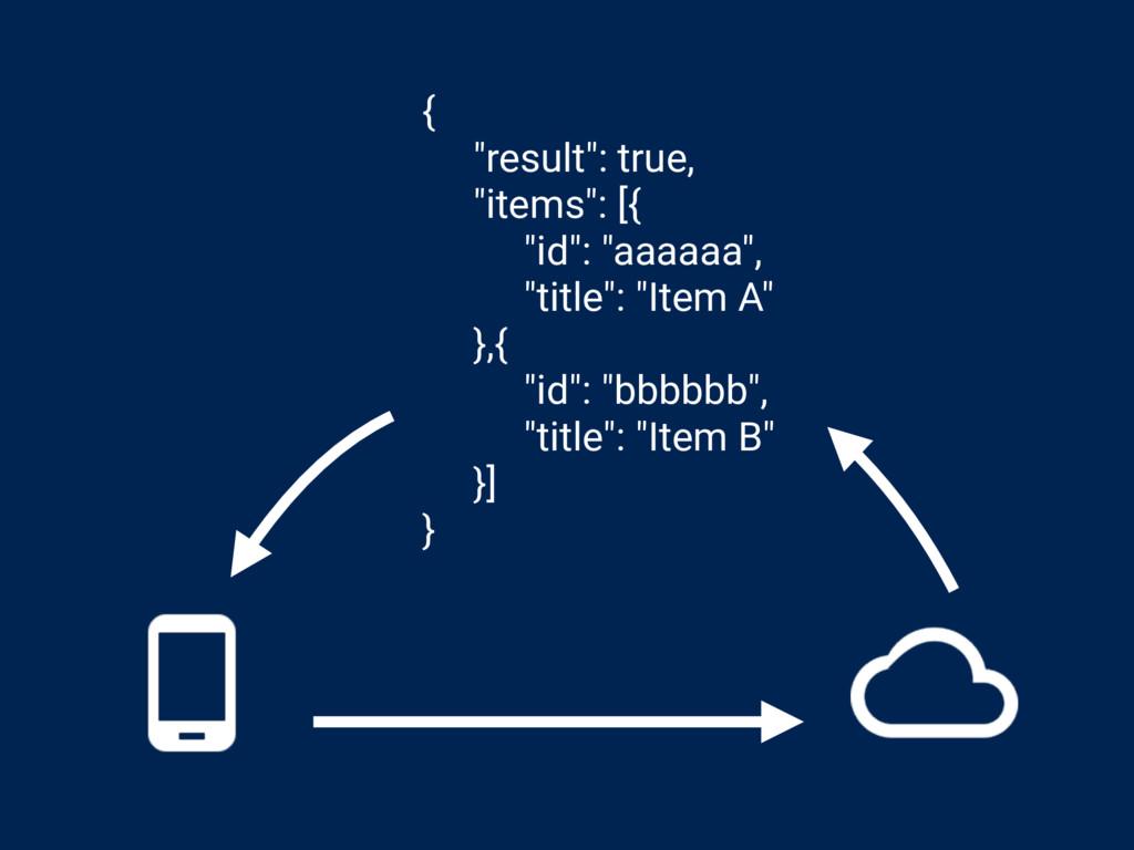 """{ """"result"""": true, """"items"""": [{ """"id"""": """"aaaaaa"""", """"..."""