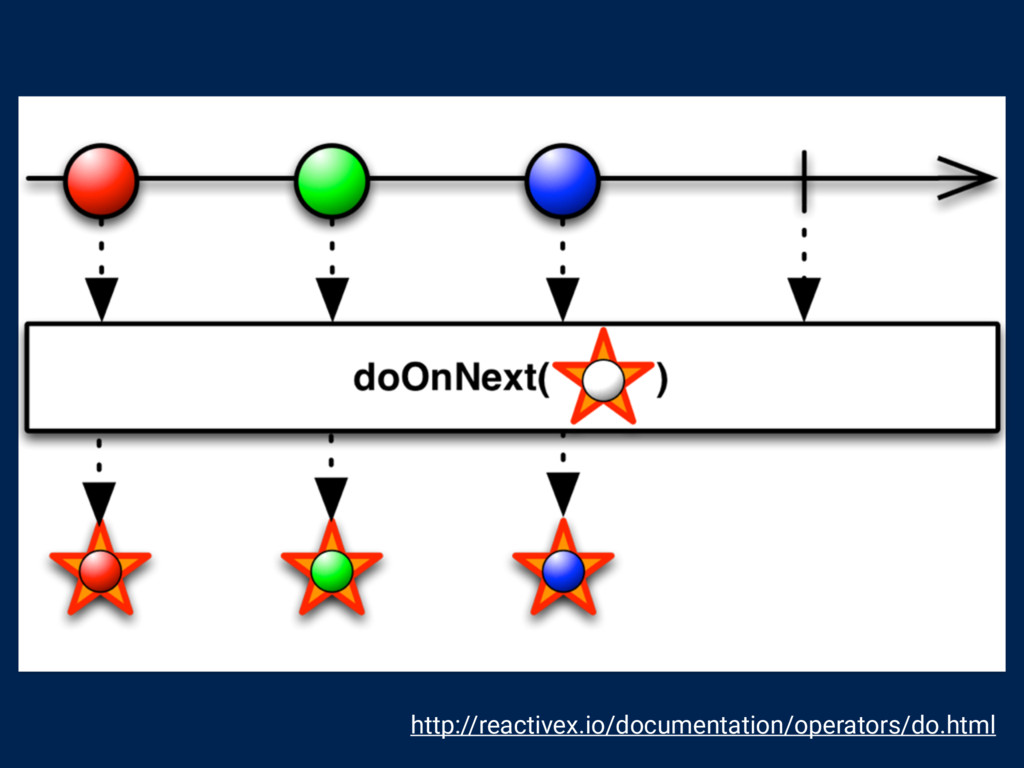 http://reactivex.io/documentation/operators/do....