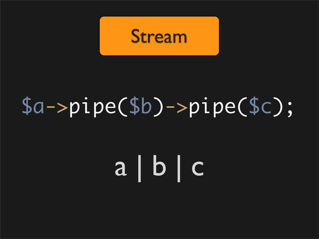 Stream $a->pipe($b)->pipe($c); a | b | c