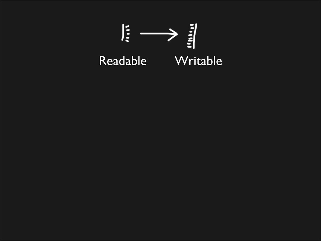 Readable Writable