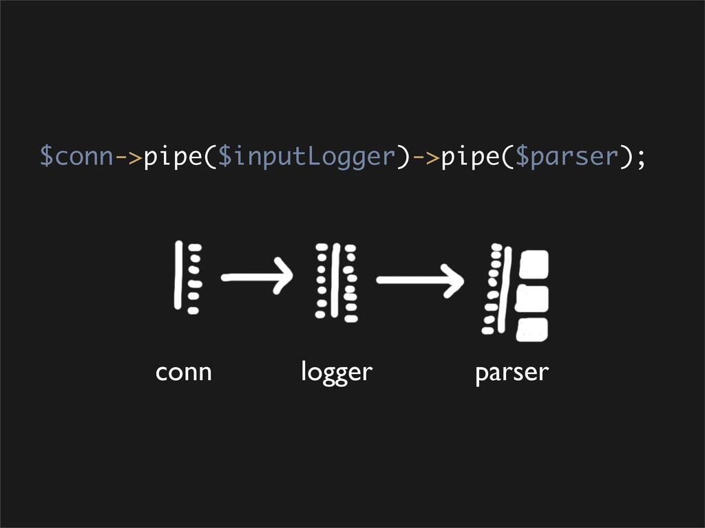 conn logger parser $conn->pipe($inputLogger)->p...