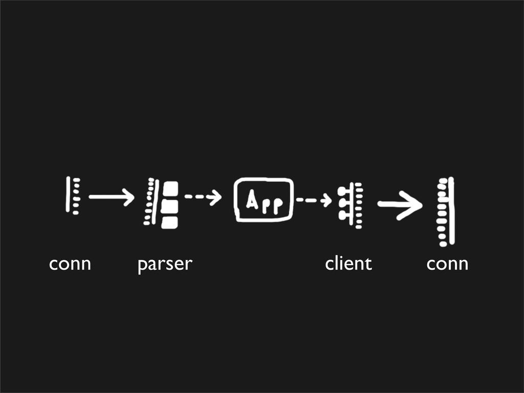 conn parser client conn