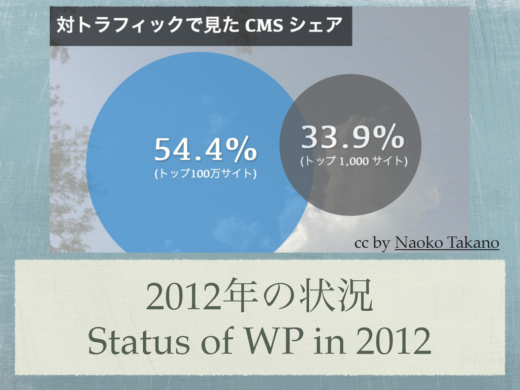 2012ͷঢ়گ Status of WP in 2012 cc by Naoko Takano