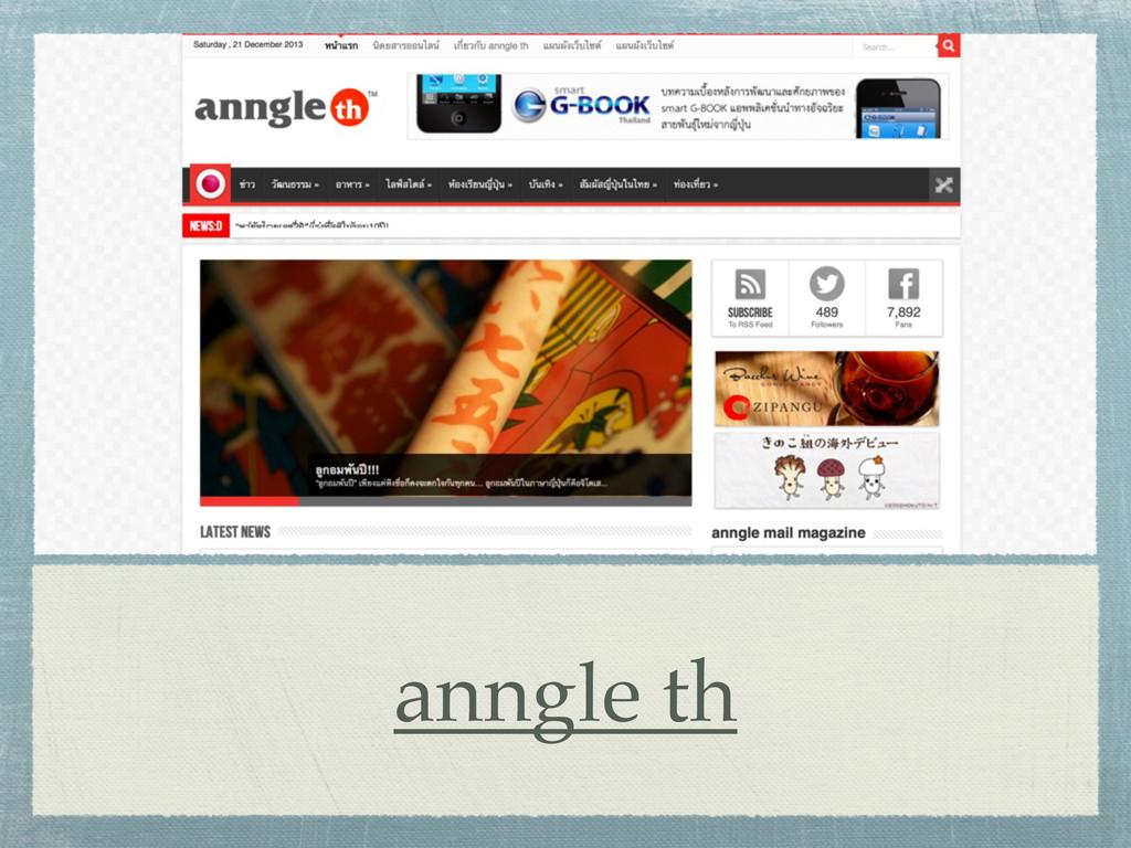 anngle th