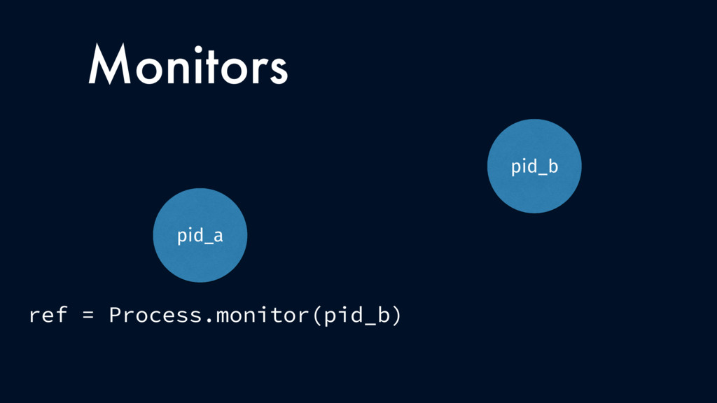 Monitors pid_a ref = Process.monitor(pid_b) pid...
