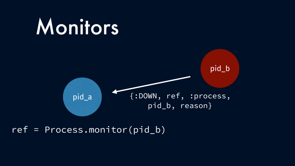 Monitors pid_a ref = Process.monitor(pid_b) {:D...