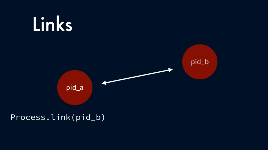 Links pid_a pid_b Process.link(pid_b)