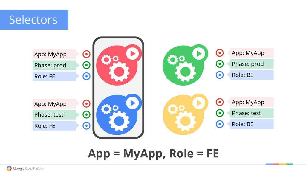 Google confidential │ Do not distribute App: My...