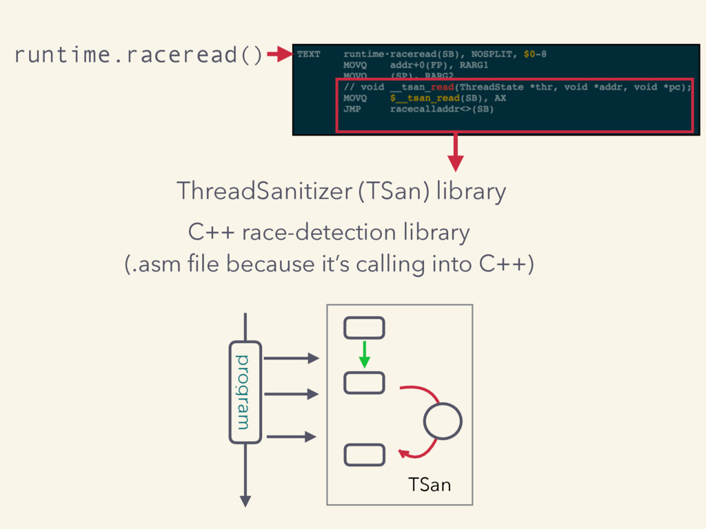 runtime.raceread() ThreadSanitizer (TSan) libra...