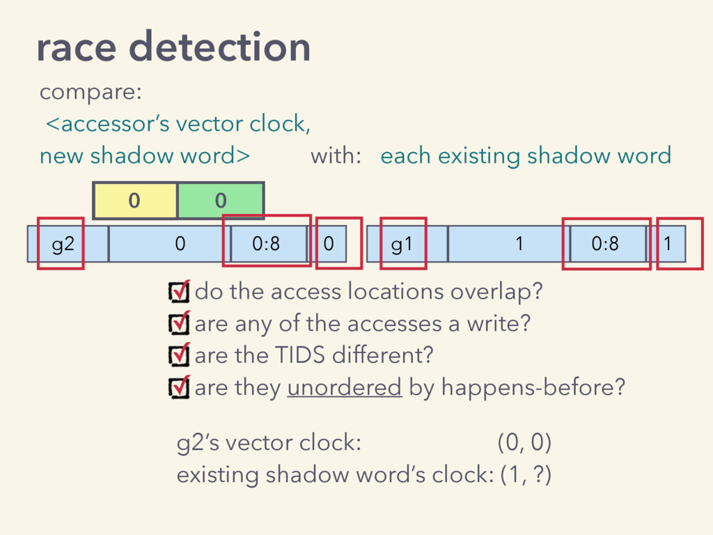 race detection compare: <accessor's vector cloc...