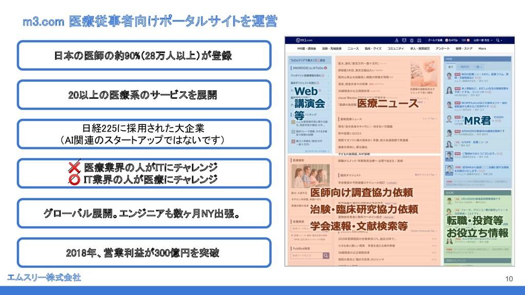 エムスリー株式会社 m3.com 医療従事者向けポータルサイトを運営 10 日本の医師の約...