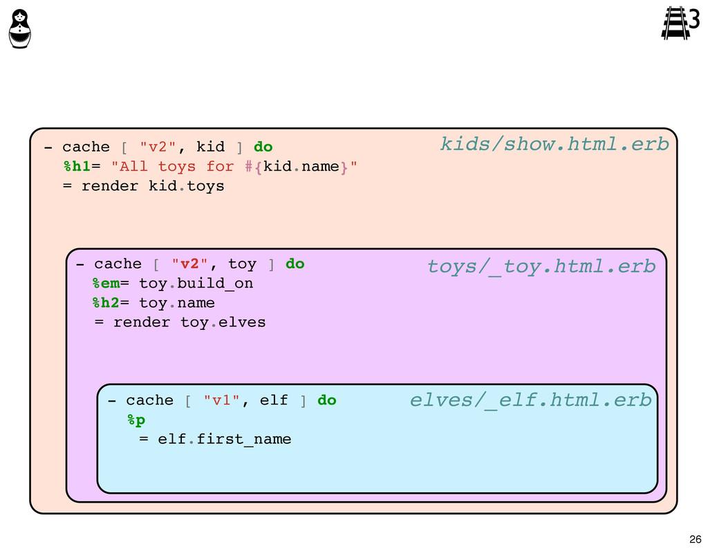 """3 - cache [ """"v2"""", kid ] do %h1= """"All toys for #..."""