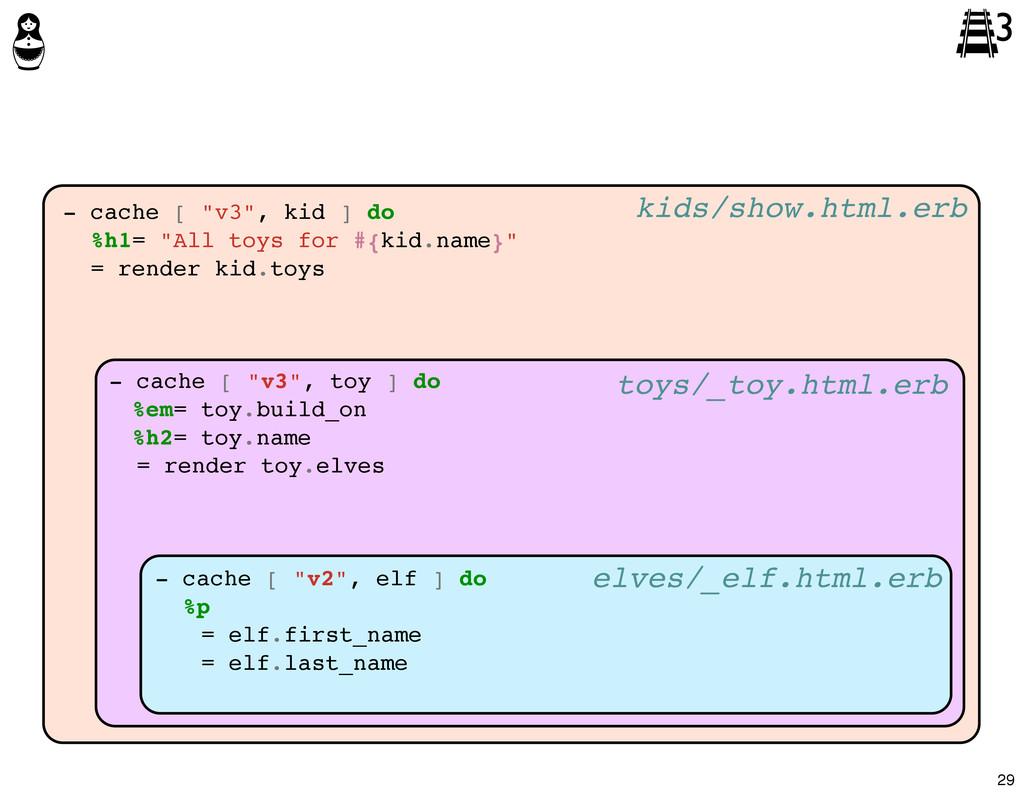 """3 - cache [ """"v3"""", kid ] do %h1= """"All toys for #..."""