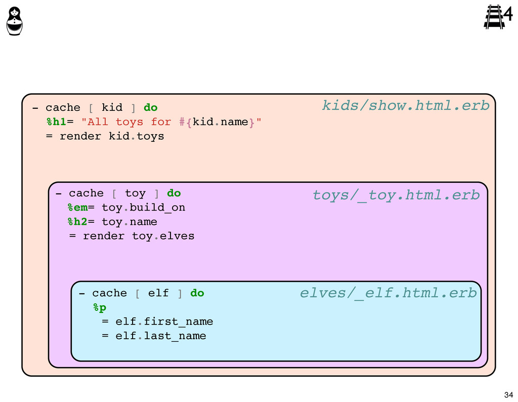 """4 - cache [ kid ] do %h1= """"All toys for #{kid.n..."""